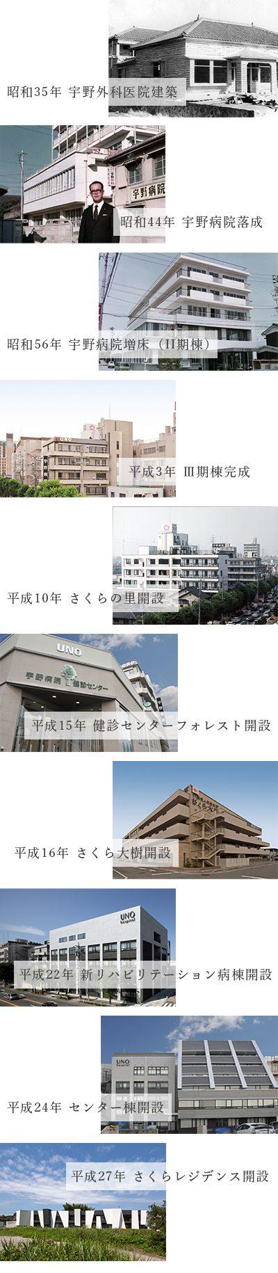 昭和35年宇野外科医院建築
